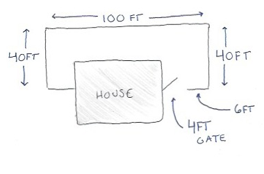 Example of a Hand Drawn Fence Layout