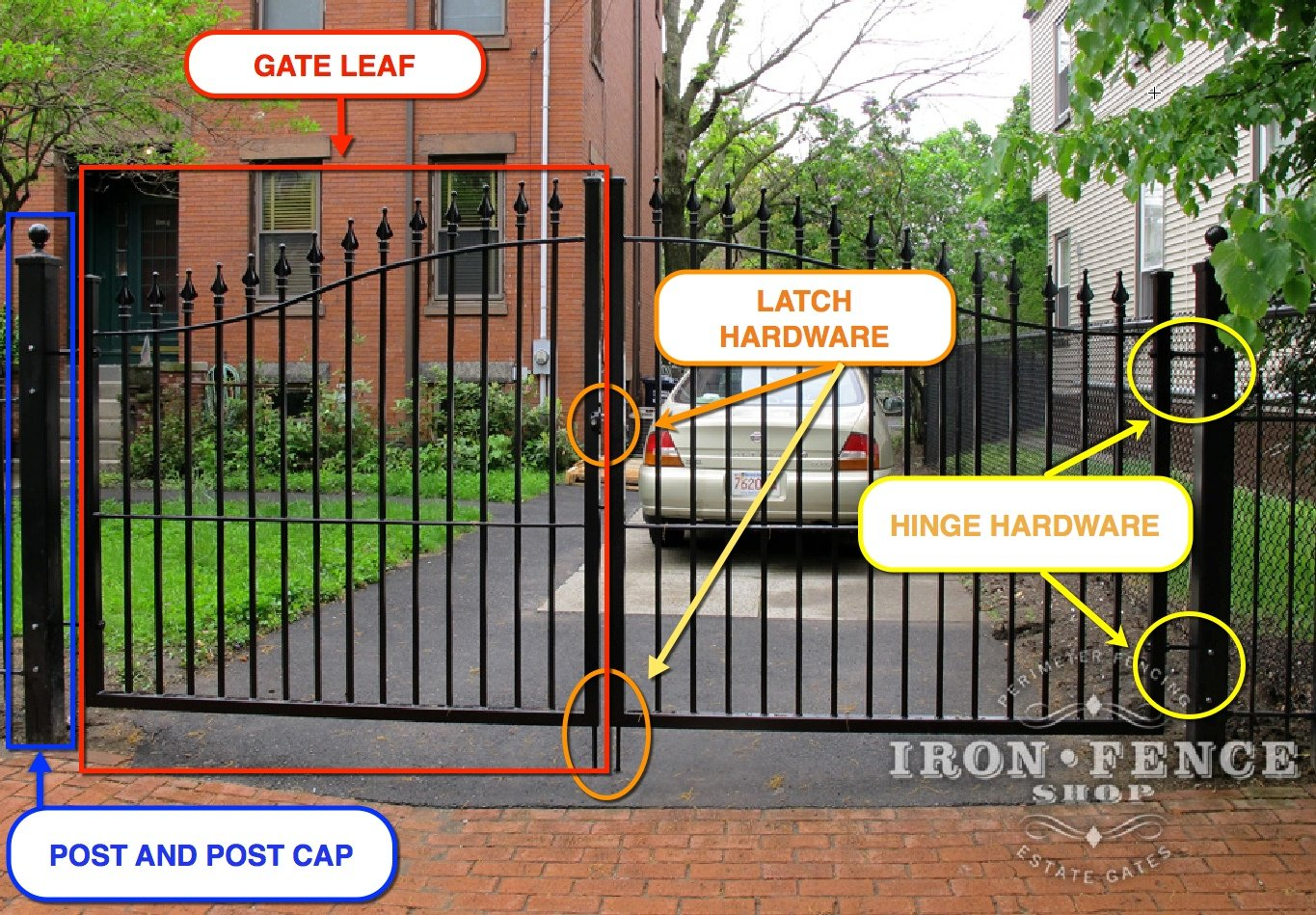 What do i need to diy install an iron or aluminum gate iron fence basic iron and aluminum walk driveway gate components solutioingenieria Image collections